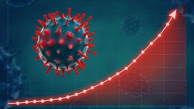Нов антирекорд у нас: 914 заразени с COVID-19 за 24 часа